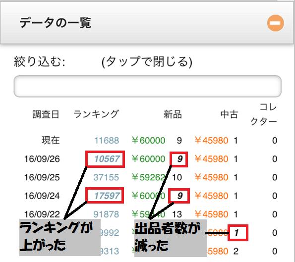 データ一覧_太字斜体